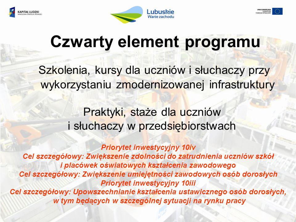 Czwarty element programu