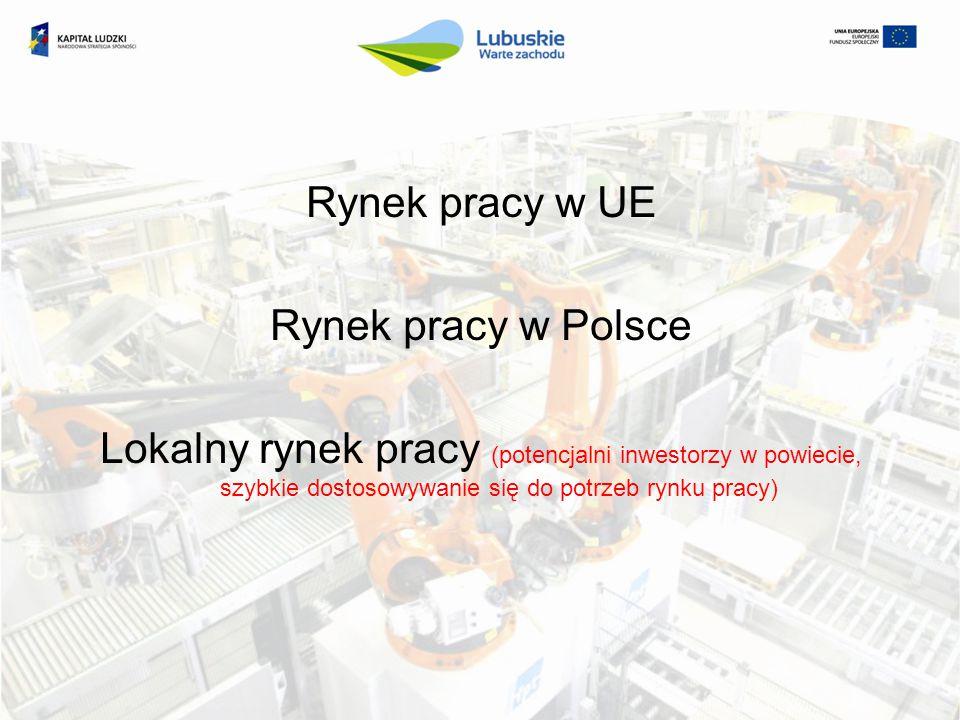 Rynek pracy w UE Rynek pracy w Polsce.
