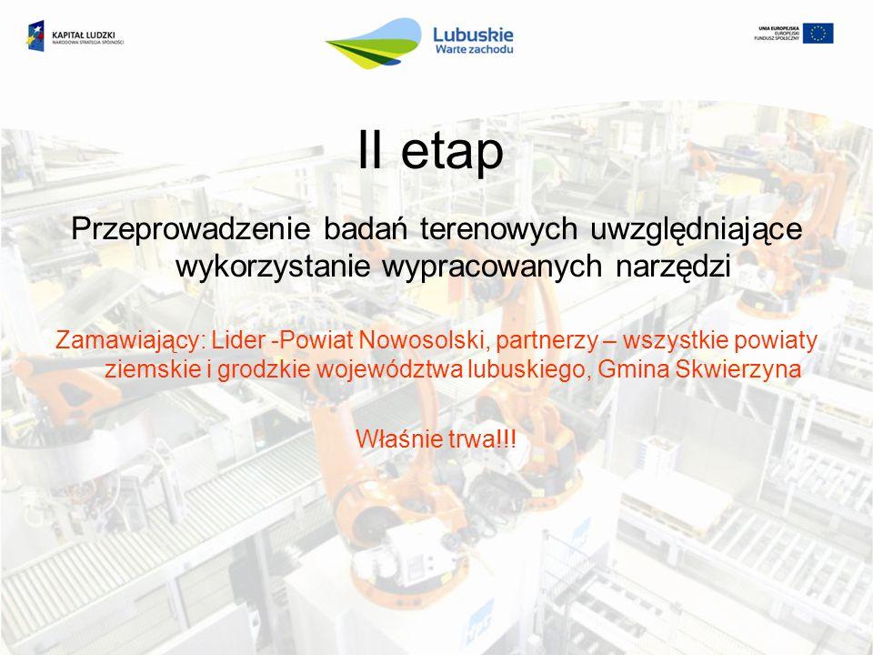 II etap Przeprowadzenie badań terenowych uwzględniające wykorzystanie wypracowanych narzędzi.
