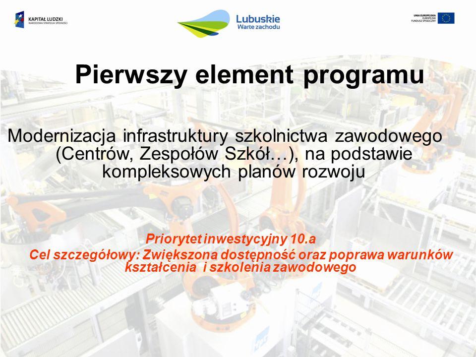 Pierwszy element programu