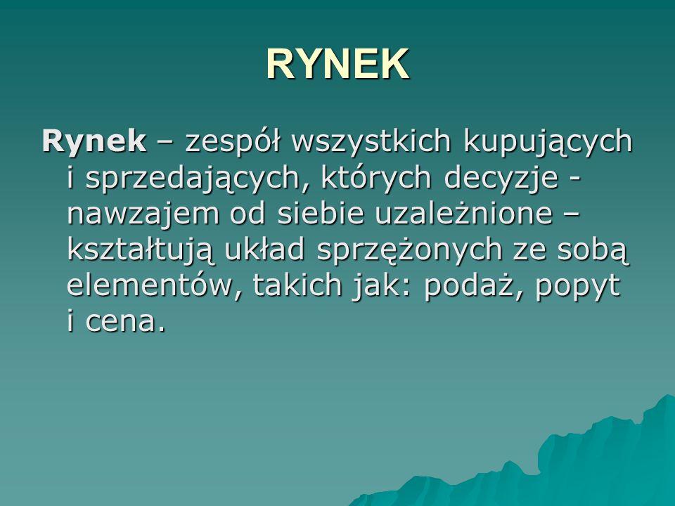 RYNEK