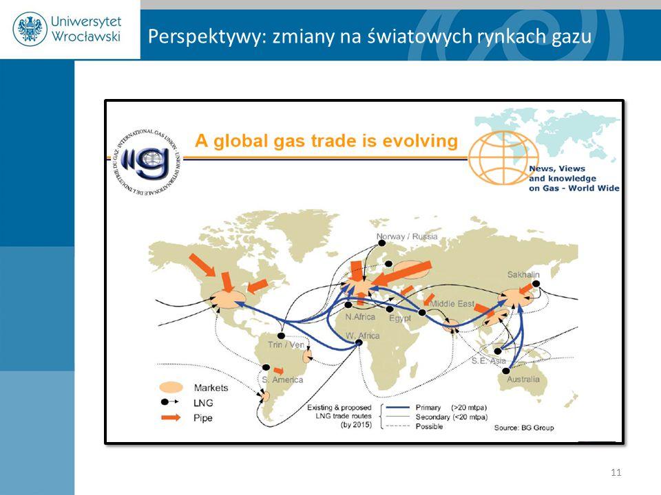Perspektywy: zmiany na światowych rynkach gazu