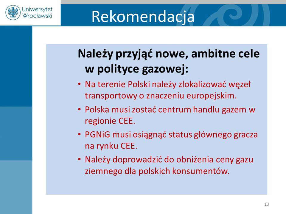 Rekomendacja Należy przyjąć nowe, ambitne cele w polityce gazowej: