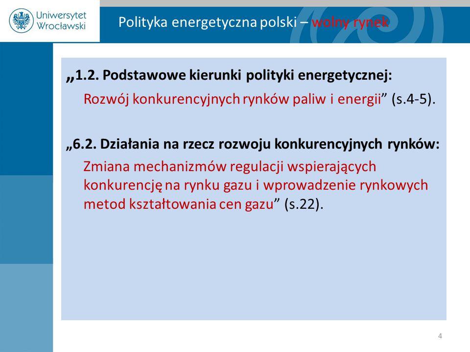 Polityka energetyczna polski – wolny rynek