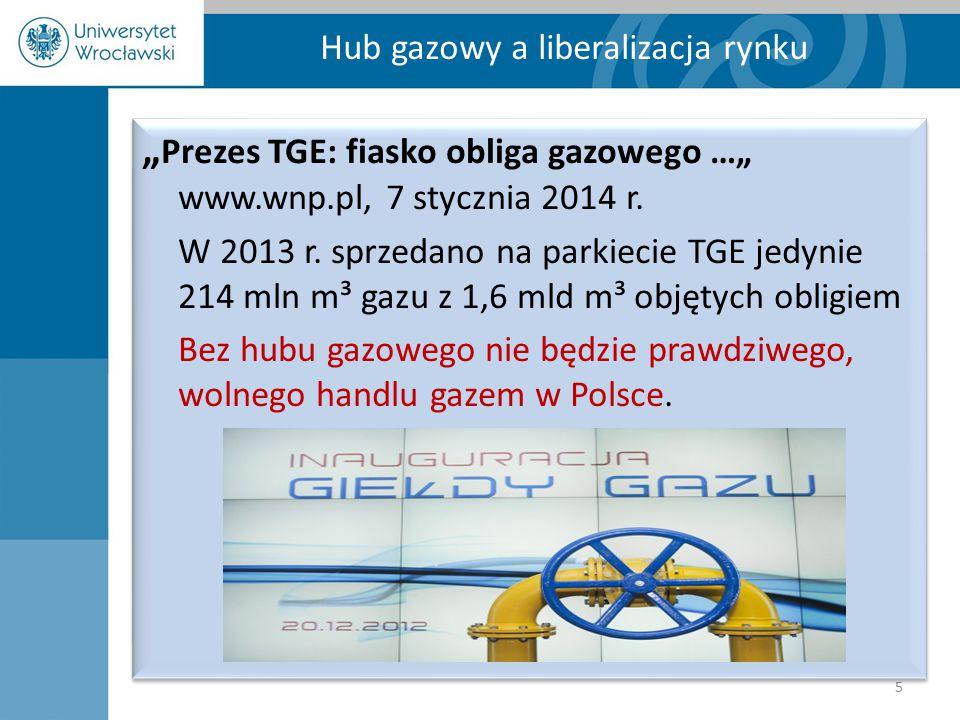Hub gazowy a liberalizacja rynku