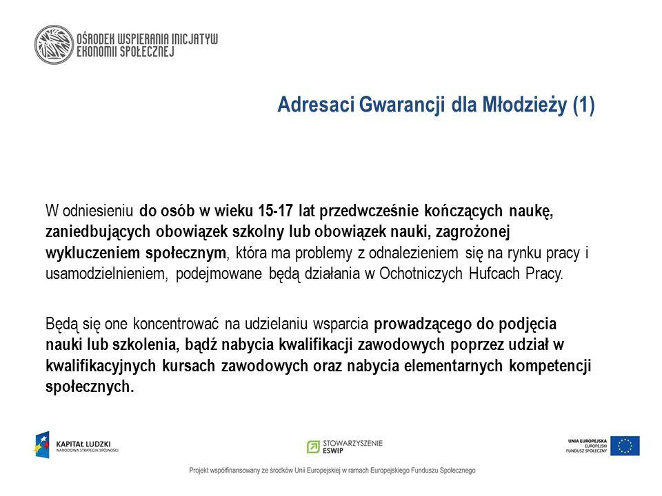 Adresaci Gwarancji dla Młodzieży (1)