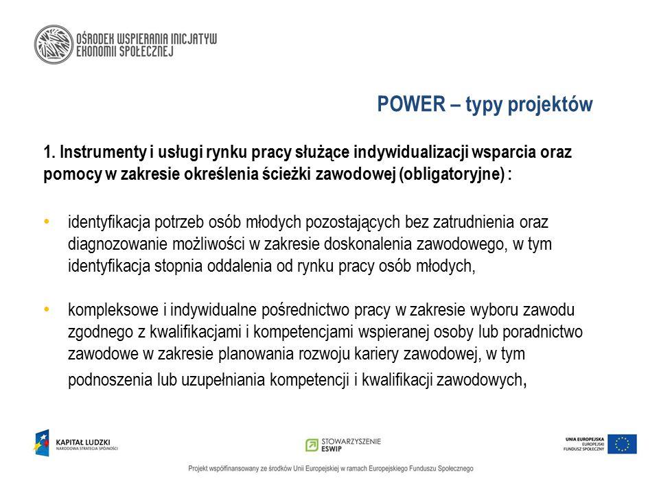 POWER – typy projektów