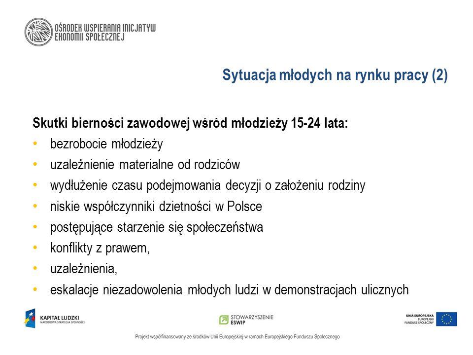 Sytuacja młodych na rynku pracy (2)