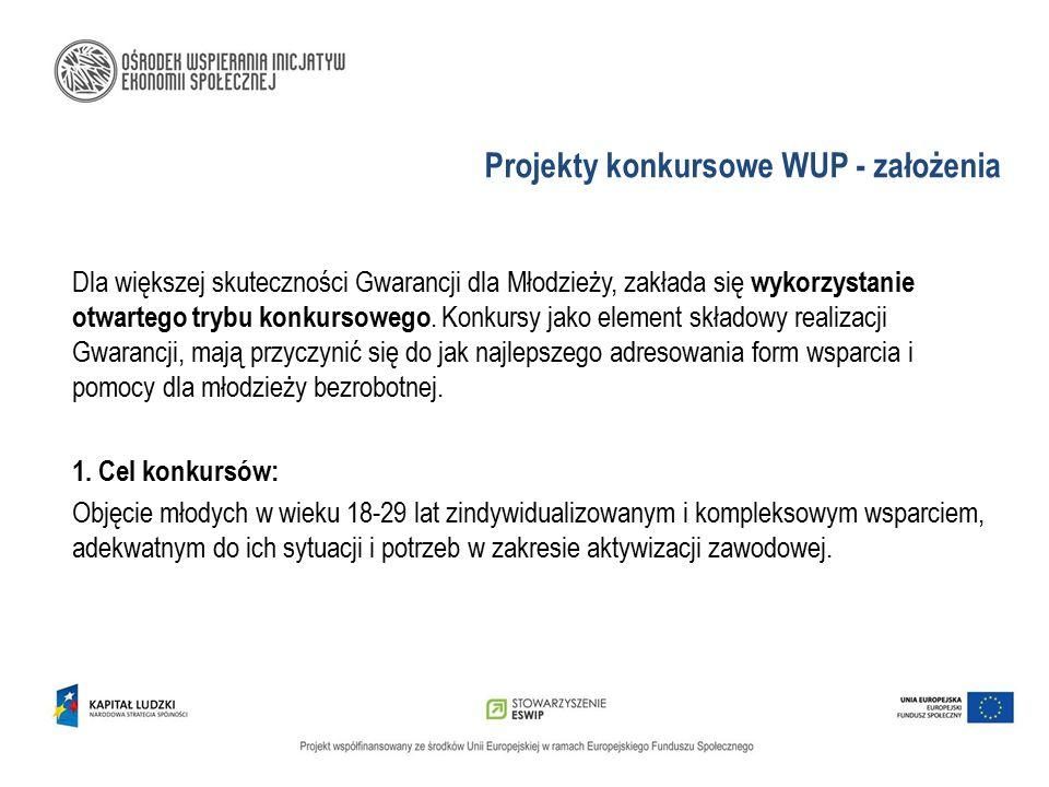 Projekty konkursowe WUP - założenia