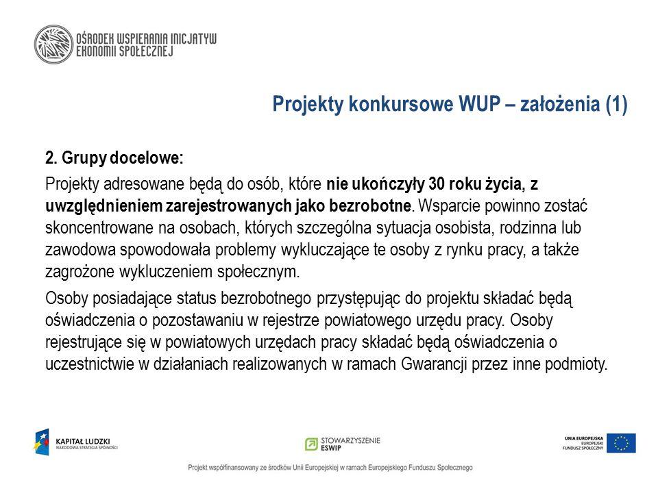 Projekty konkursowe WUP – założenia (1)