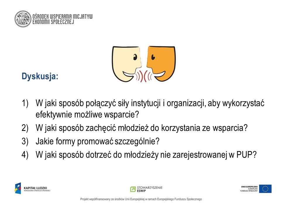 Dyskusja: W jaki sposób połączyć siły instytucji i organizacji, aby wykorzystać efektywnie możliwe wsparcie