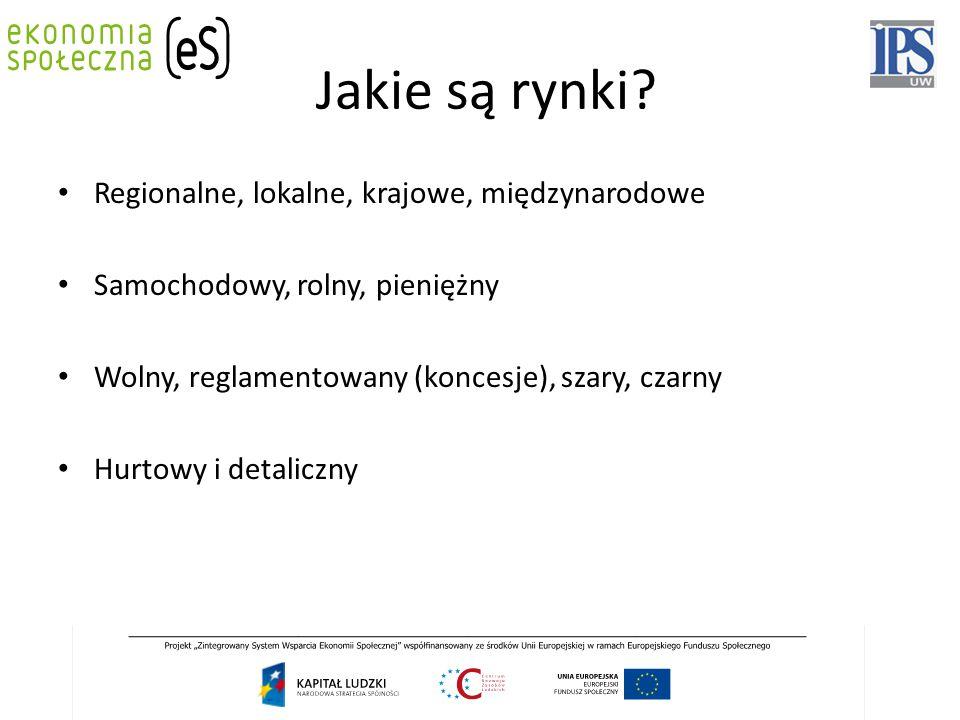 Jakie są rynki Regionalne, lokalne, krajowe, międzynarodowe