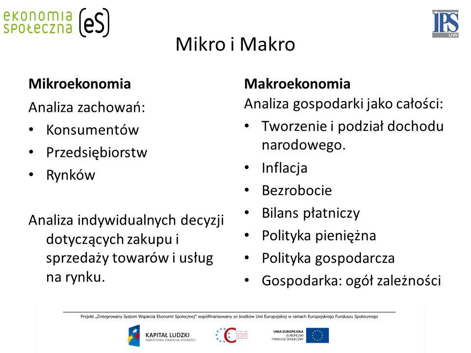 Mikro i Makro Makroekonomia Mikroekonomia
