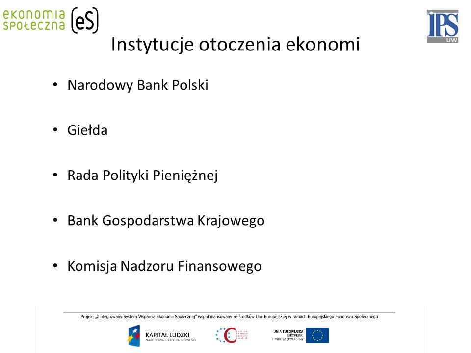 Instytucje otoczenia ekonomi