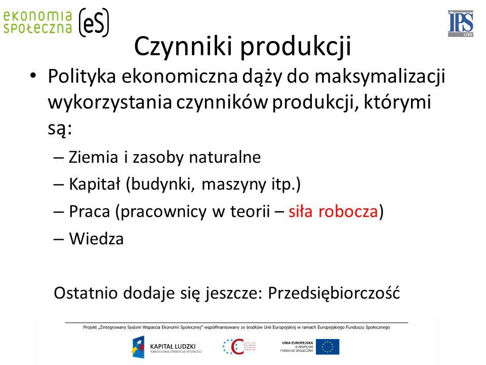 Czynniki produkcji Polityka ekonomiczna dąży do maksymalizacji wykorzystania czynników produkcji, którymi są: