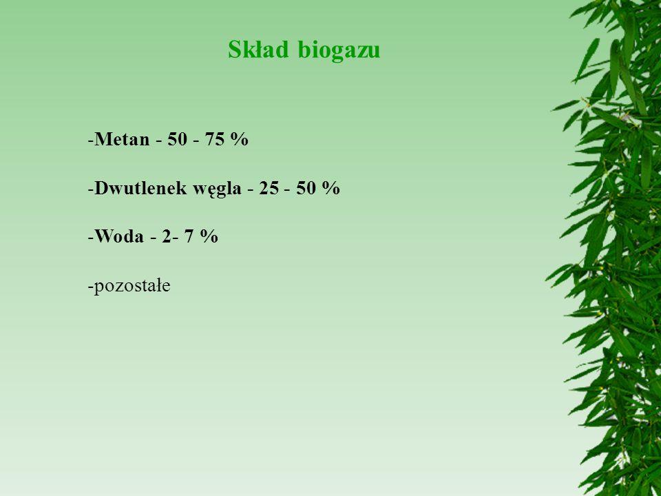 Skład biogazu Metan - 50 - 75 % Dwutlenek węgla - 25 - 50 %