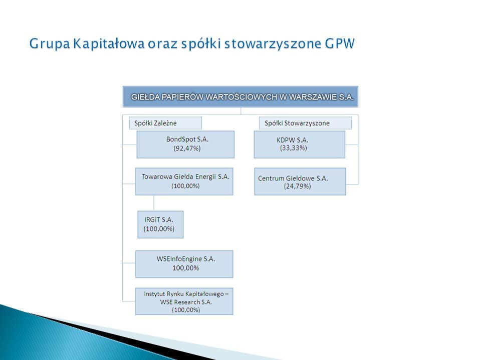 Grupa Kapitałowa oraz spółki stowarzyszone GPW
