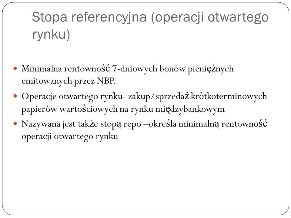 Stopa referencyjna (operacji otwartego rynku)