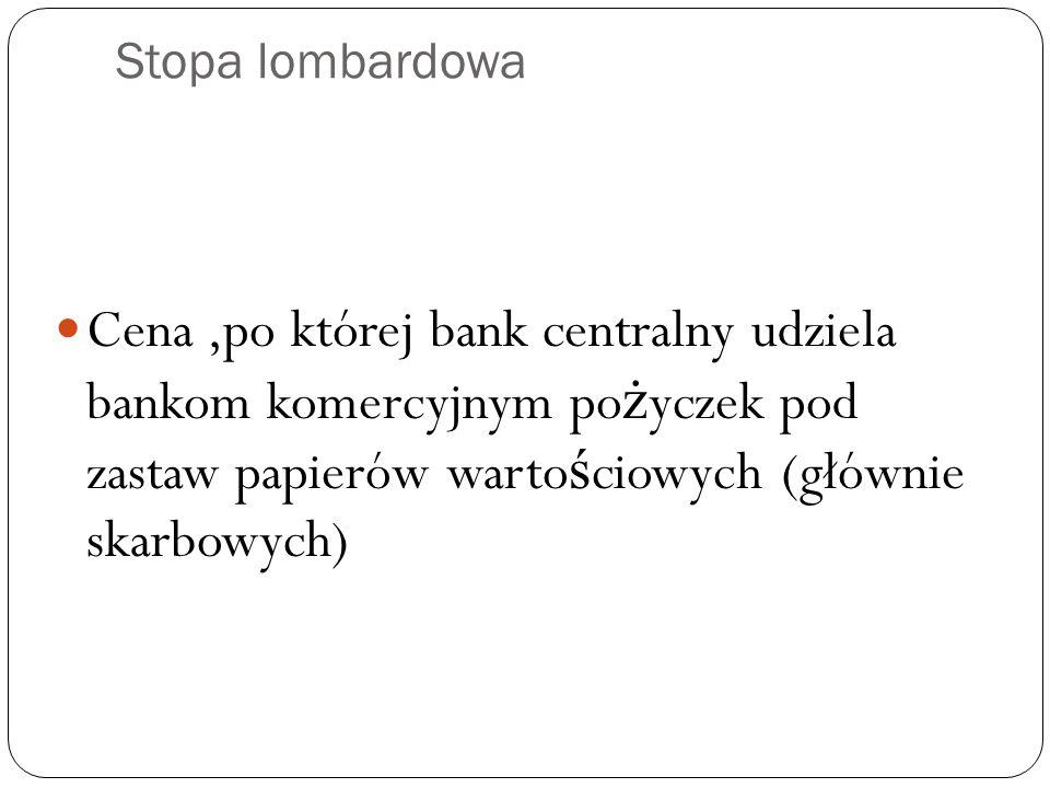 Stopa lombardowa Cena ,po której bank centralny udziela bankom komercyjnym pożyczek pod zastaw papierów wartościowych (głównie skarbowych)