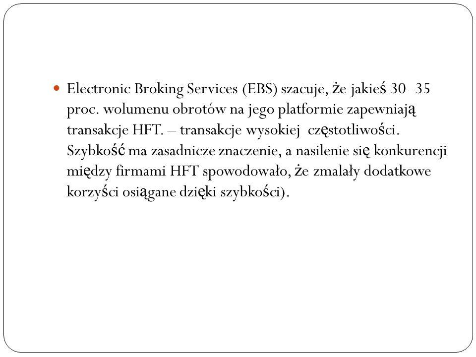 Electronic Broking Services (EBS) szacuje, że jakieś 30–35 proc
