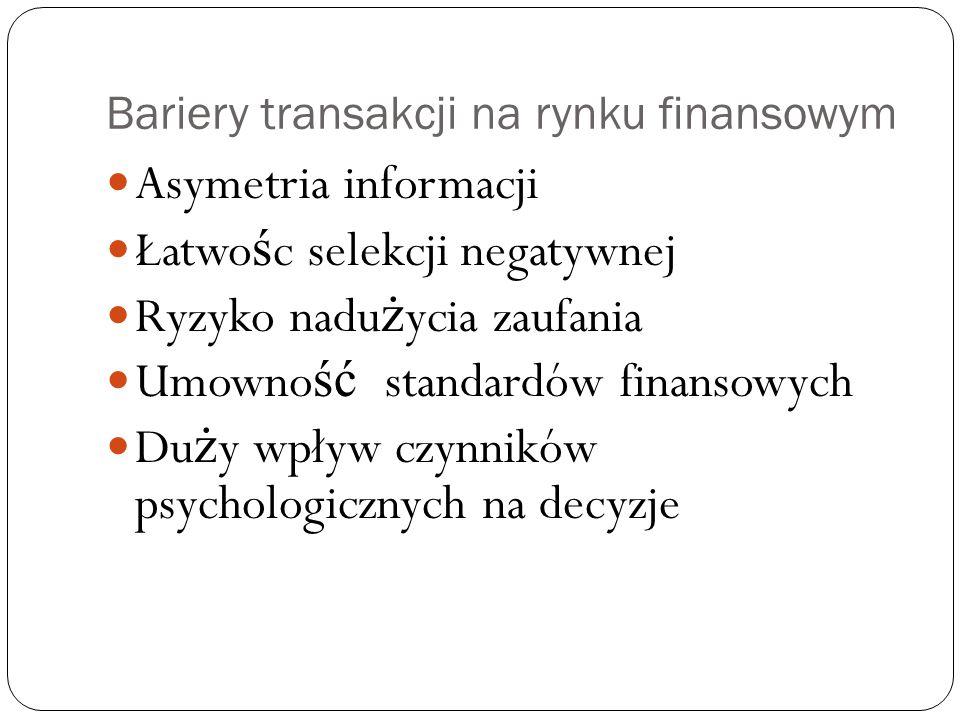 Bariery transakcji na rynku finansowym