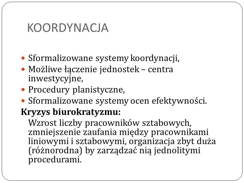 KOORDYNACJA Sformalizowane systemy koordynacji,