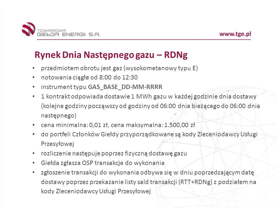 Rynek Dnia Następnego gazu – RDNg