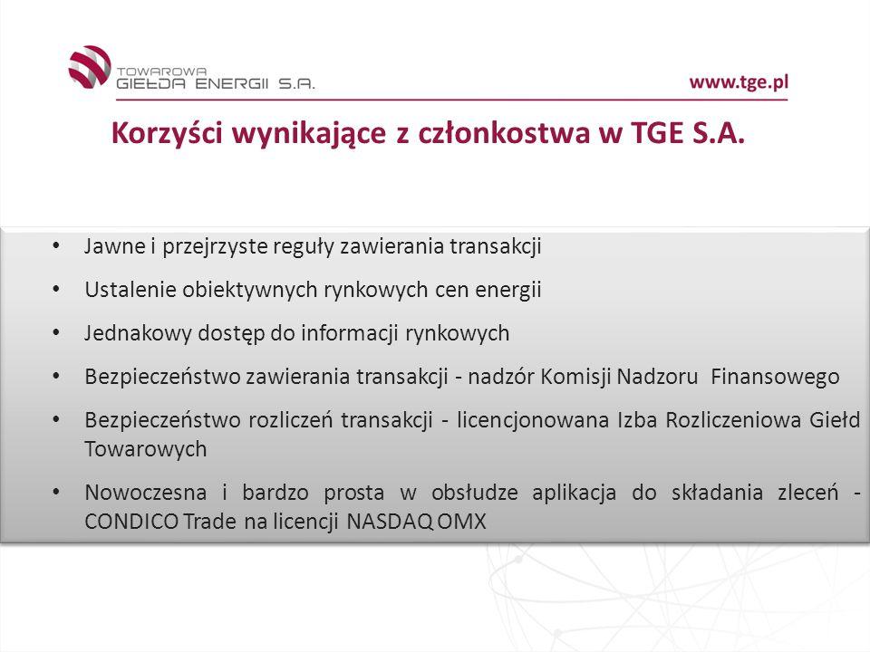 Korzyści wynikające z członkostwa w TGE S.A.