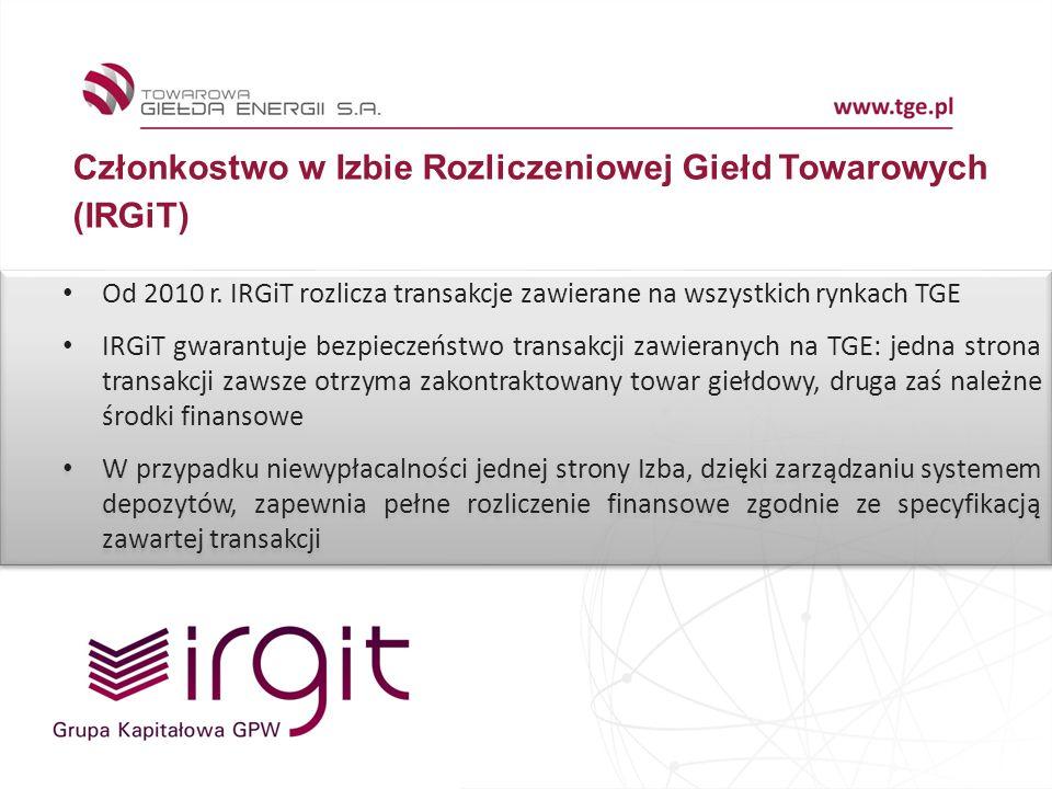 Członkostwo w Izbie Rozliczeniowej Giełd Towarowych (IRGiT)