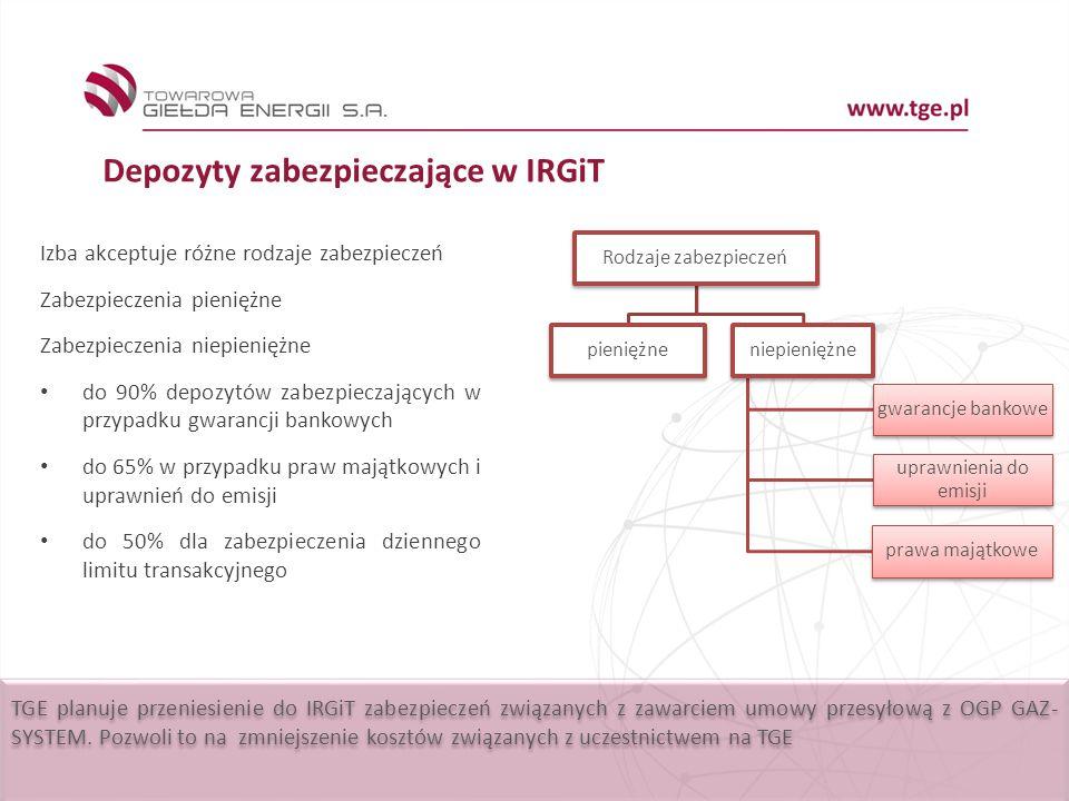 Depozyty zabezpieczające w IRGiT