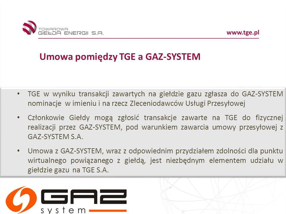 Umowa pomiędzy TGE a GAZ-SYSTEM