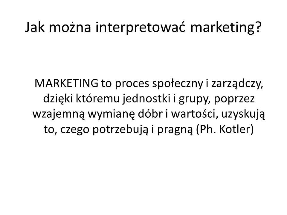 Jak można interpretować marketing