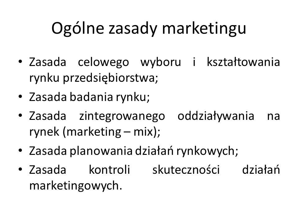 Ogólne zasady marketingu