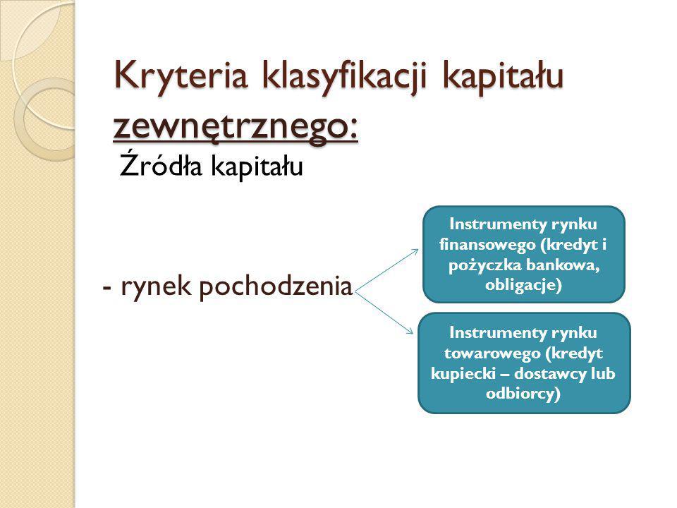 Kryteria klasyfikacji kapitału zewnętrznego: