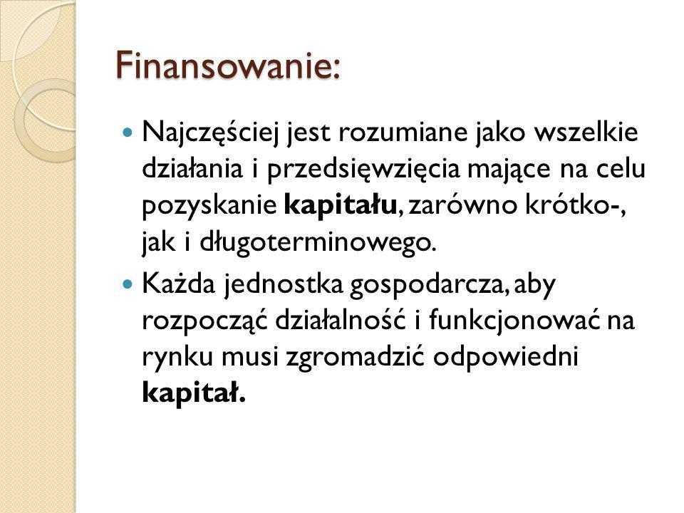 Finansowanie: