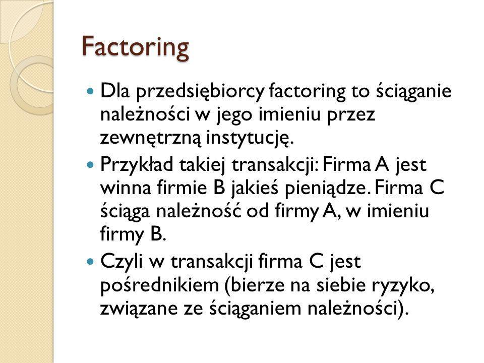 Factoring Dla przedsiębiorcy factoring to ściąganie należności w jego imieniu przez zewnętrzną instytucję.