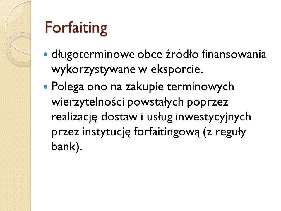 Forfaiting długoterminowe obce źródło finansowania wykorzystywane w eksporcie.