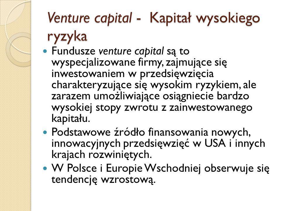 Venture capital - Kapitał wysokiego ryzyka
