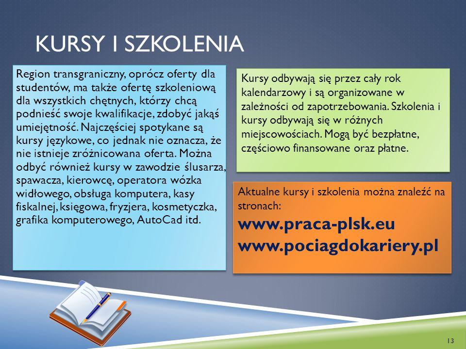 Kursy i szkolenia www.praca-plsk.eu www.pociagdokariery.pl