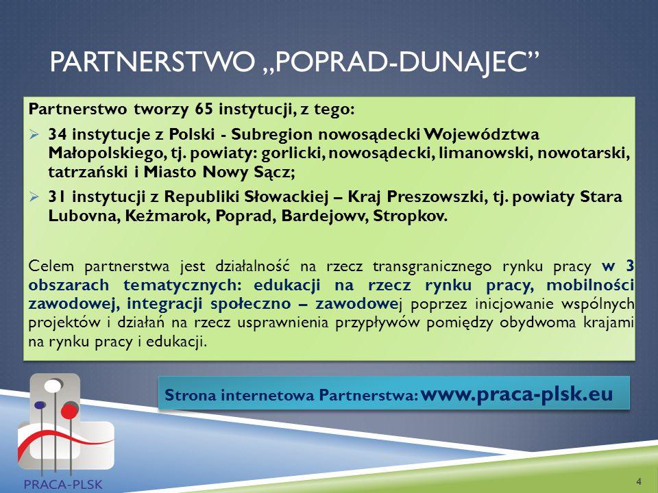 """Partnerstwo """"POPRAD-DUNAJEC"""