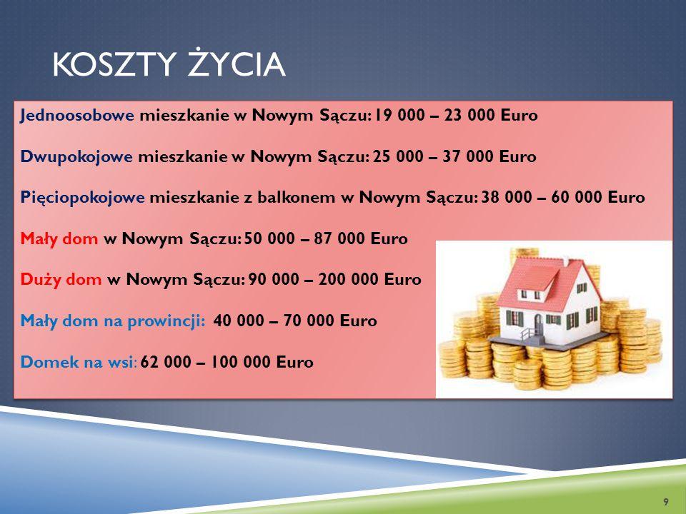 Koszty życia Jednoosobowe mieszkanie w Nowym Sączu: 19 000 – 23 000 Euro. Dwupokojowe mieszkanie w Nowym Sączu: 25 000 – 37 000 Euro.