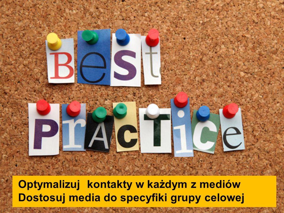 Optymalizuj kontakty w każdym z mediów