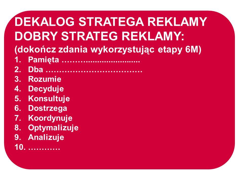DEKALOG STRATEGA REKLAMY DOBRY STRATEG REKLAMY: