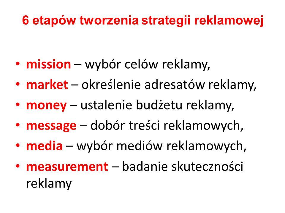mission – wybór celów reklamy, market – określenie adresatów reklamy,