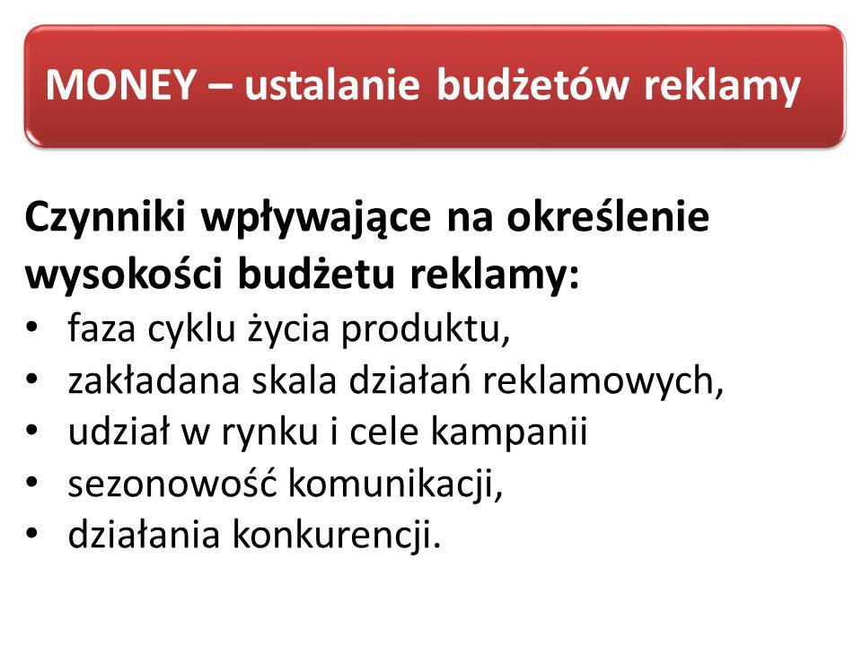MONEY – ustalanie budżetów reklamy