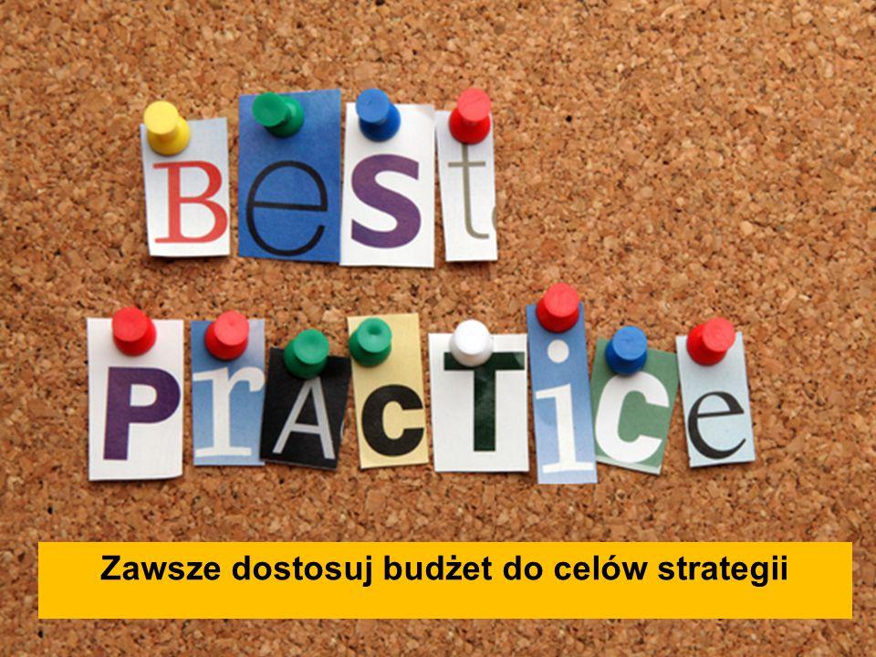 Zawsze dostosuj budżet do celów strategii