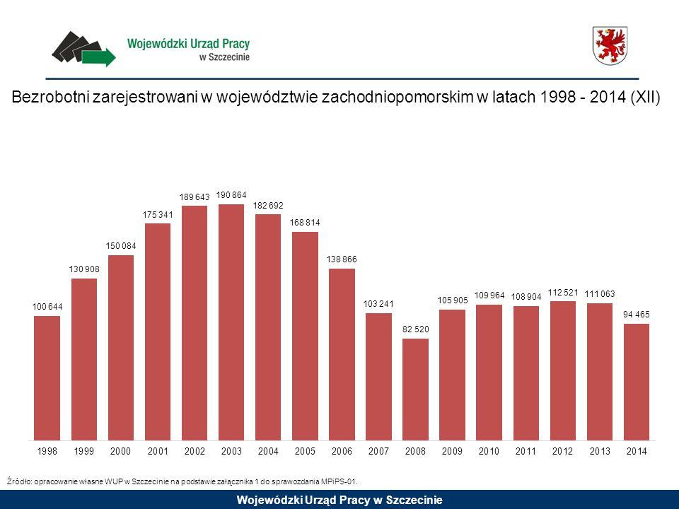 Bezrobotni zarejestrowani w województwie zachodniopomorskim w latach 1998 - 2014 (XII)