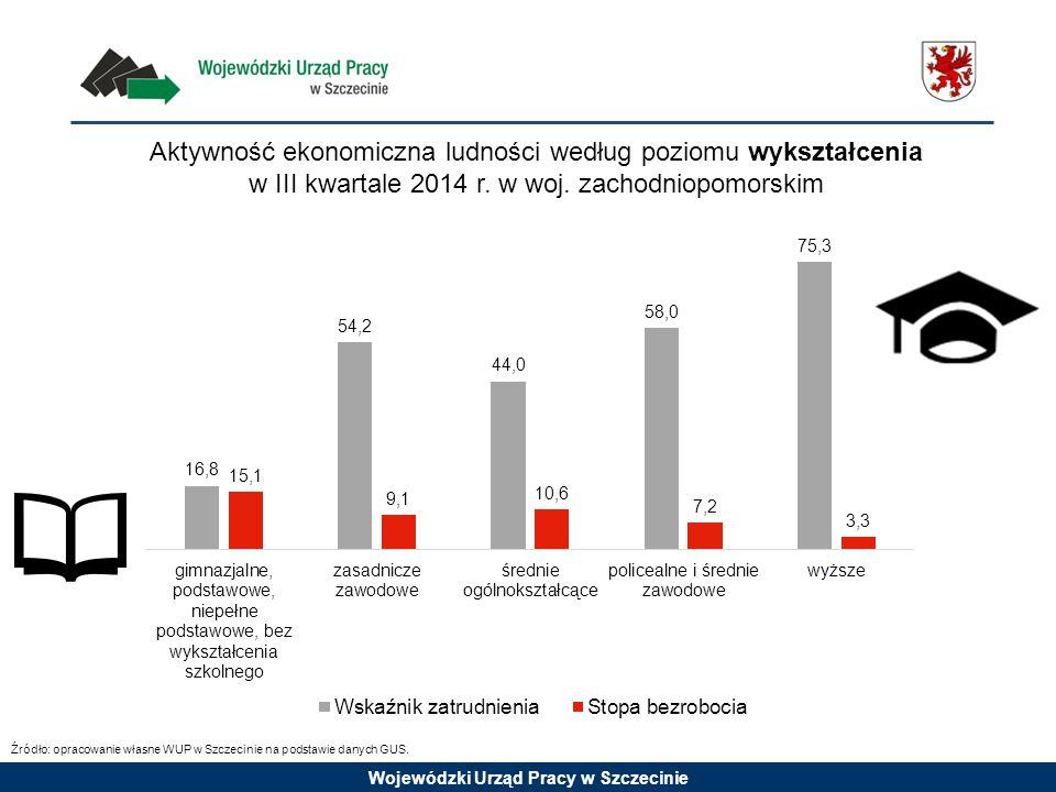 Aktywność ekonomiczna ludności według poziomu wykształcenia w III kwartale 2014 r. w woj. zachodniopomorskim
