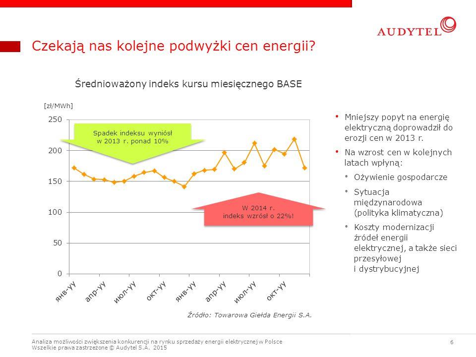 Czekają nas kolejne podwyżki cen energii