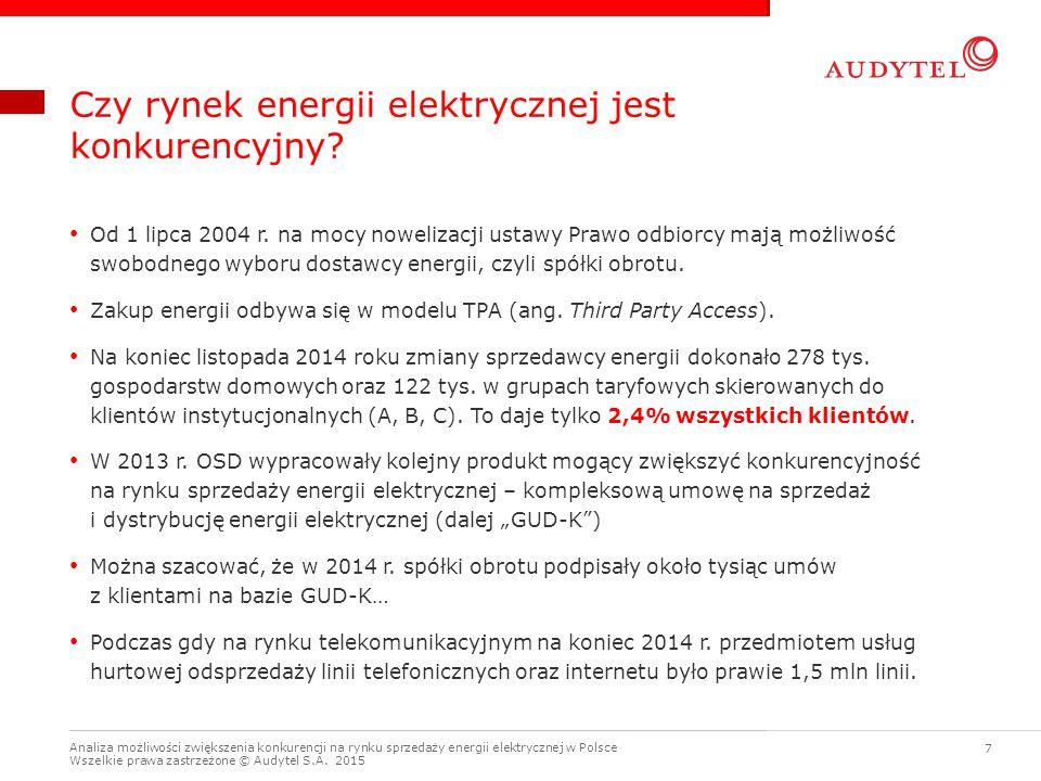 Czy rynek energii elektrycznej jest konkurencyjny
